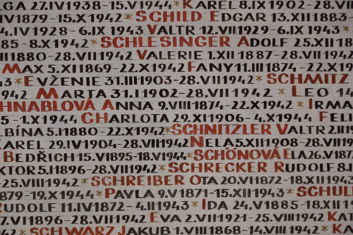 names of those who died in the Shoah